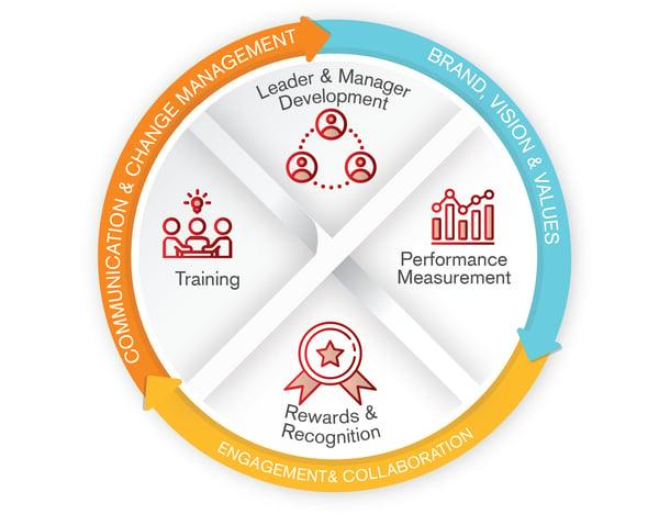 Strategy Model_02-28-2020-05